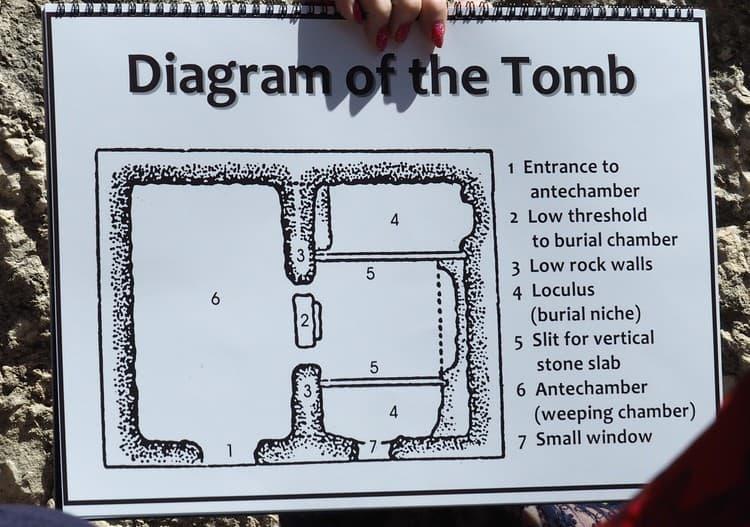 Tomb Diagram